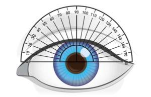 L'axe de l'astigmatisme